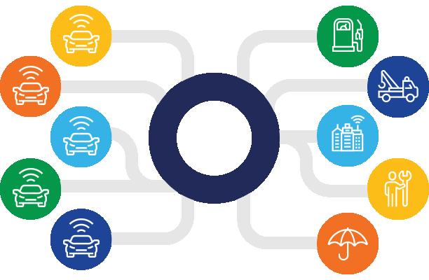 Otonomo Car Data